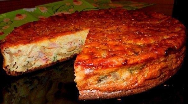 Пирог с курицей и грибами рецепт на кефире