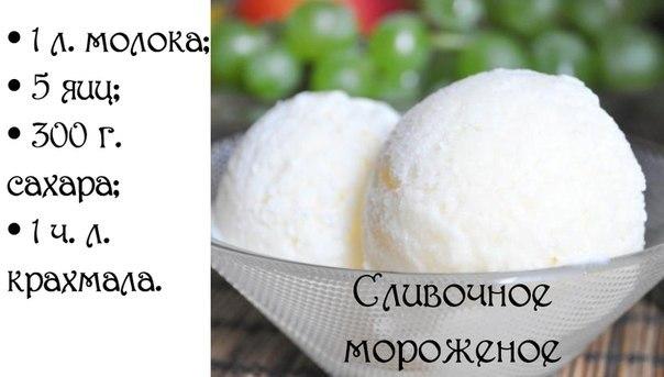 Рецепт мороженого своими руками