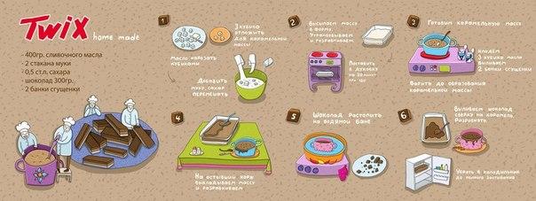 Как сделать вкусняшки дома детям