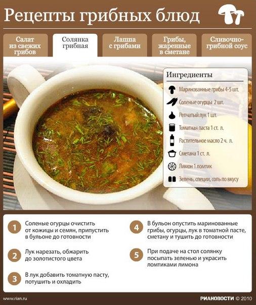 Еда Кулинарные рецепты Рецепты блюд