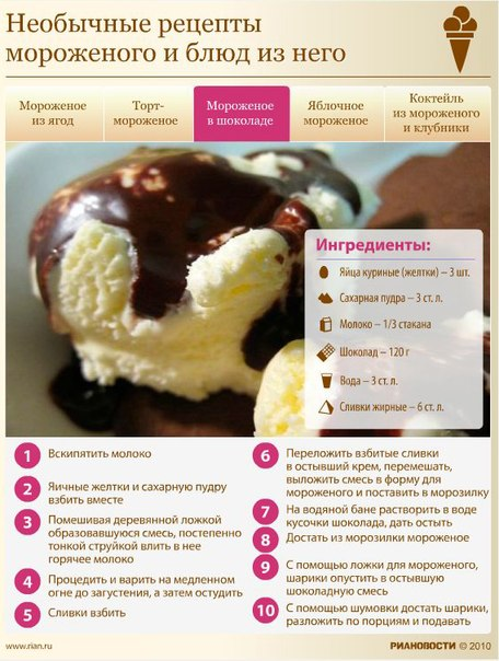 Как сделать мороженое